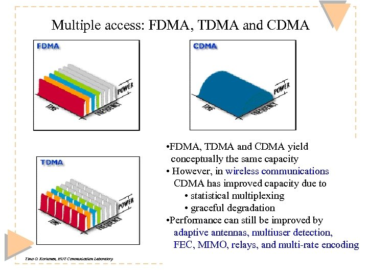 Multiple access: FDMA, TDMA and CDMA • FDMA, TDMA and CDMA yield conceptually the