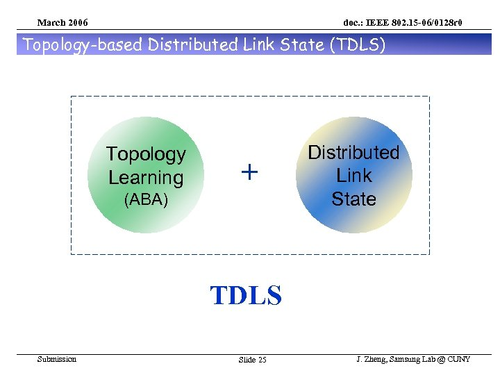 March 2006 doc. : IEEE 802. 15 -06/0128 r 0 Topology-based Distributed Link State
