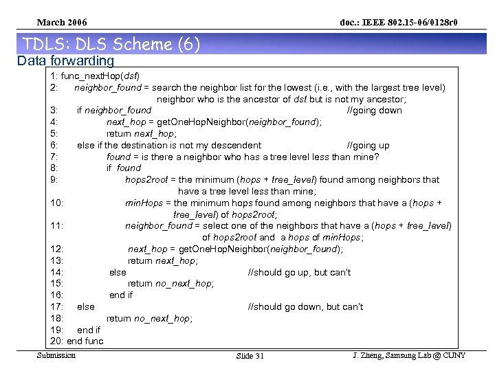 March 2006 doc. : IEEE 802. 15 -06/0128 r 0 TDLS: DLS Scheme (6)