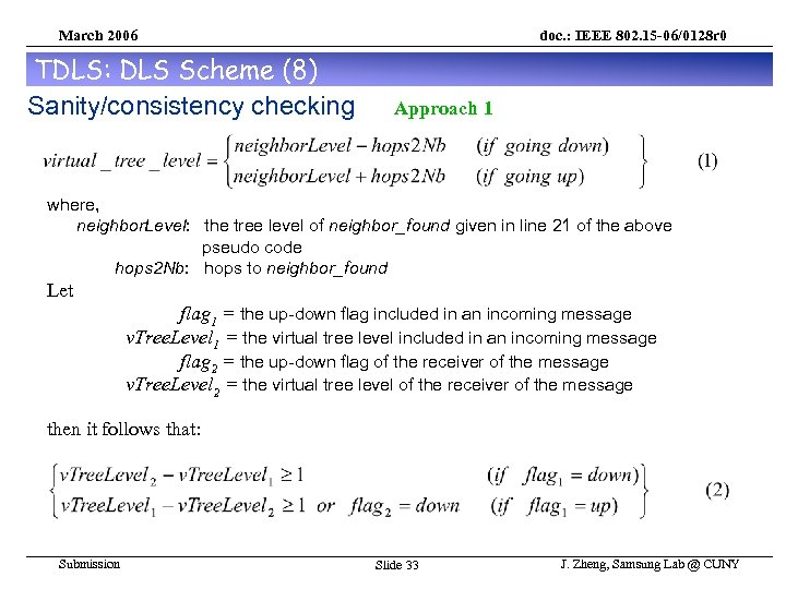 March 2006 TDLS: DLS Scheme (8) Sanity/consistency checking doc. : IEEE 802. 15 -06/0128