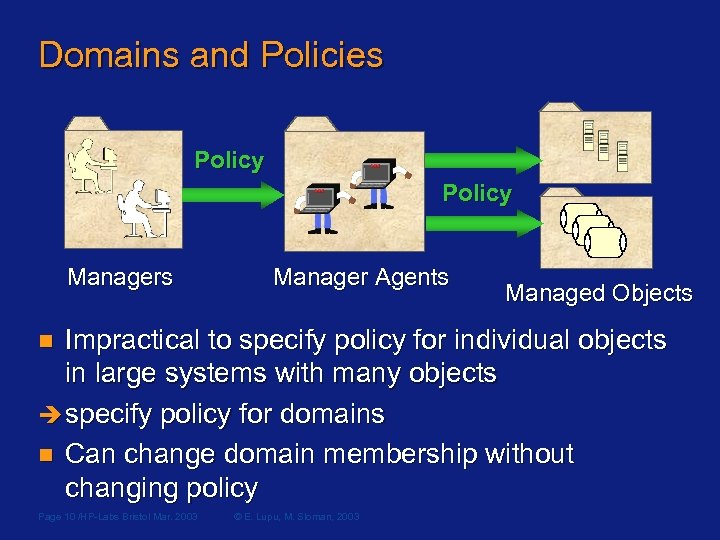 Domains and Policies Policy Managers Manager Agents Managed Objects Impractical to specify policy for
