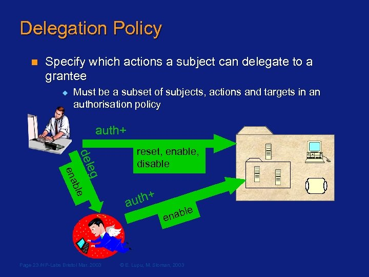 Delegation Policy n Specify which actions a subject can delegate to a grantee u