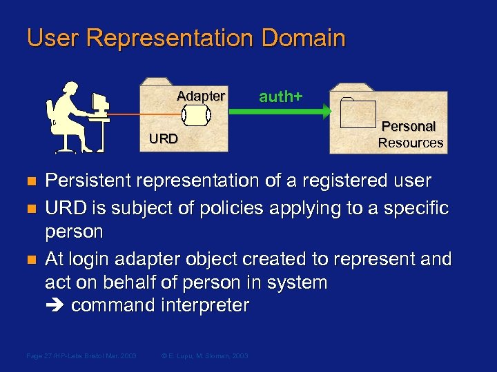 User Representation Domain Adapter URD n n n auth+ auth Personal Resources Persistent representation