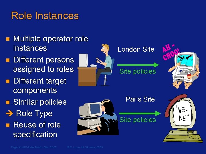Role Instances Multiple operator role instances n Different persons assigned to roles n Different