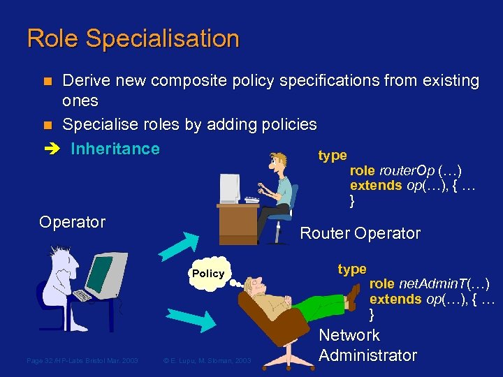 Role Specialisation Derive new composite policy specifications from existing ones n Specialise roles by