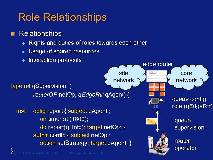 Role Relationships n Relationships Rights and duties of roles towards each other u Usage