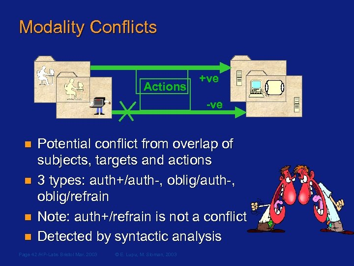 Modality Conflicts Actions +ve -ve n n Potential conflict from overlap of subjects, targets