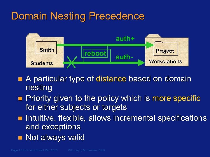 Domain Nesting Precedence auth+ Smith reboot Students n n auth- Project Workstations A particular