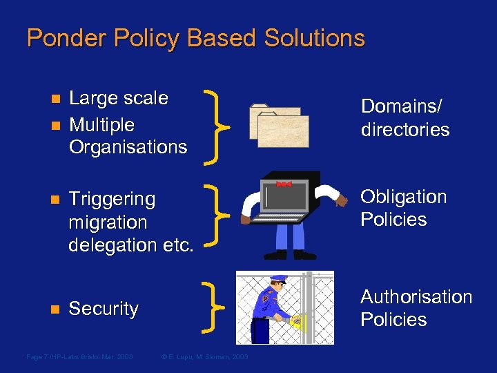 Ponder Policy Based Solutions n n Large scale Multiple Organisations Domains/ directories Triggering migration
