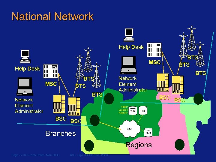National Network Help Desk MSC BTS BTS Network Element Administrator BSC Branches Regions ©