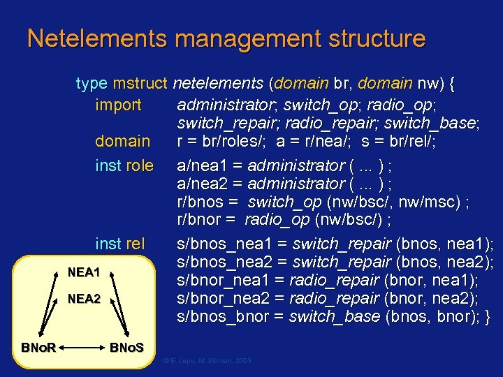 Netelements management structure type mstruct netelements (domain br, domain nw) { import administrator; switch_op;