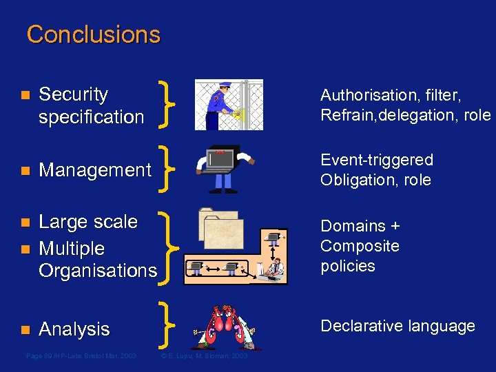Conclusions n Security specification Authorisation, filter, Refrain, delegation, role n Management Event-triggered Obligation, role