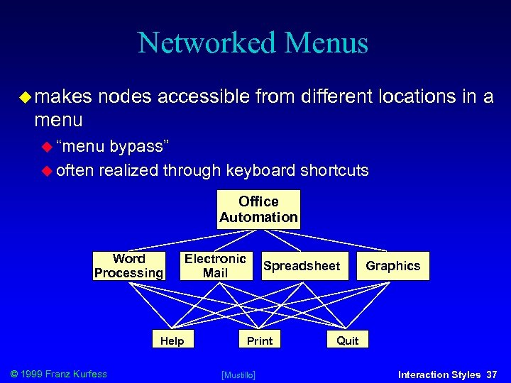 """Networked Menus makes nodes accessible from different locations in a menu """"menu bypass"""" often"""