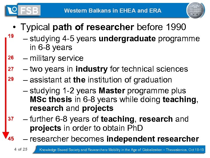 Western Balkans in EHEA and ERA • Typical path of researcher before 1990 19