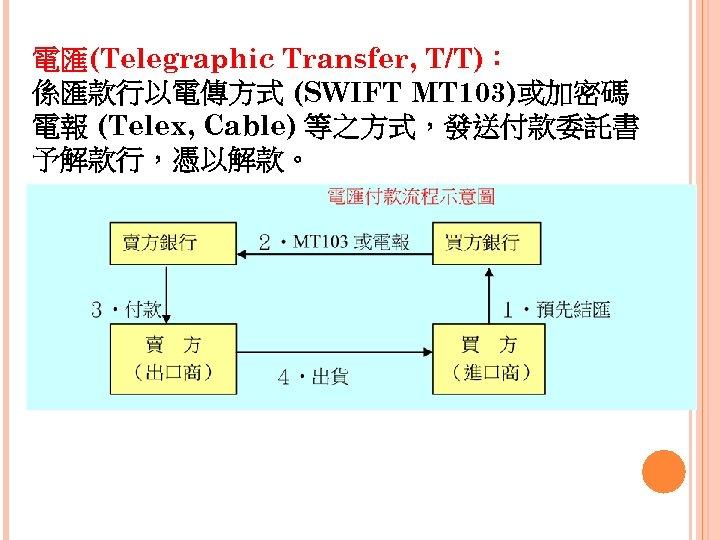 電匯(Telegraphic Transfer, T/T): 係匯款行以電傳方式 (SWIFT MT 103)或加密碼 電報 (Telex, Cable) 等之方式,發送付款委託書 予解款行,憑以解款。