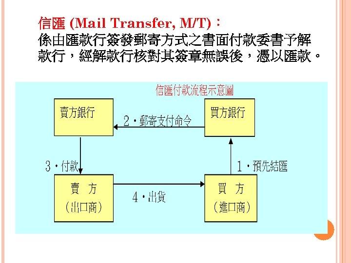 信匯 (Mail Transfer, M/T): 係由匯款行簽發郵寄方式之書面付款委書予解 款行,經解款行核對其簽章無誤後,憑以匯款。