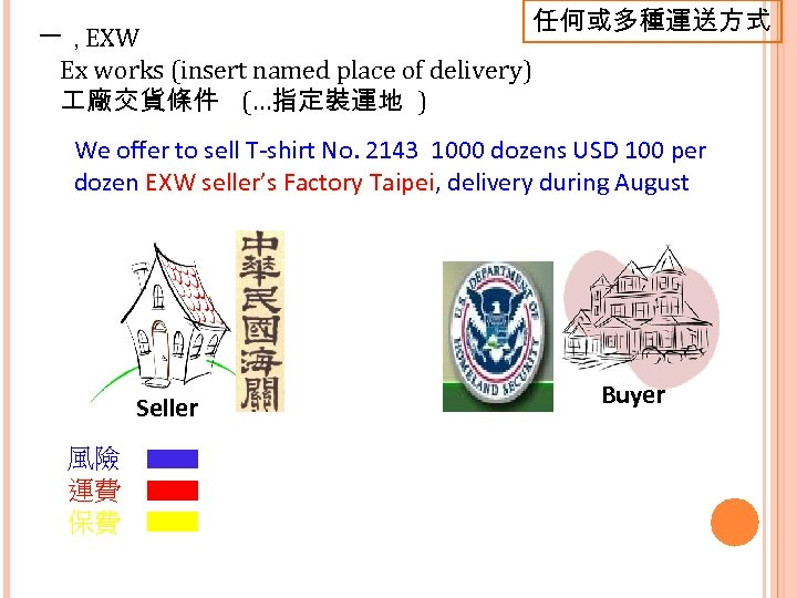 任何或多種運送方式 一,EXW Ex works (insert named place of delivery) 廠交貨條件 (…指定裝運地 ) We offer