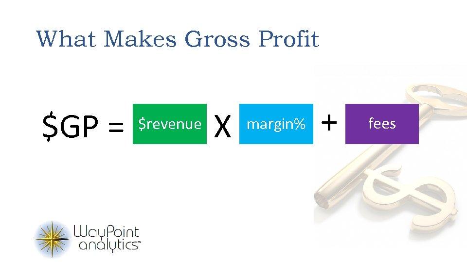 What Makes Gross Profit $GP = $revenue X margin% + fees