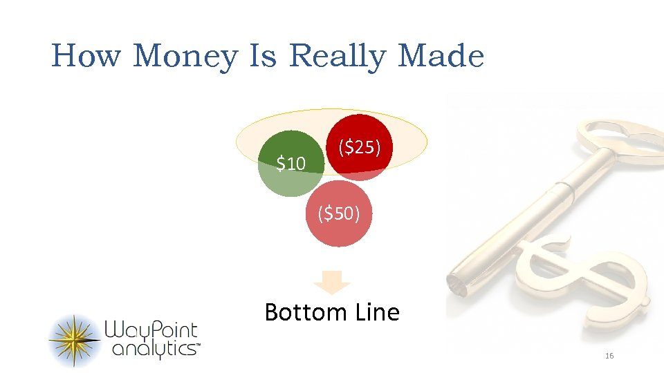 How Money Is Really Made $10 ($25) ($50) Bottom Line 16