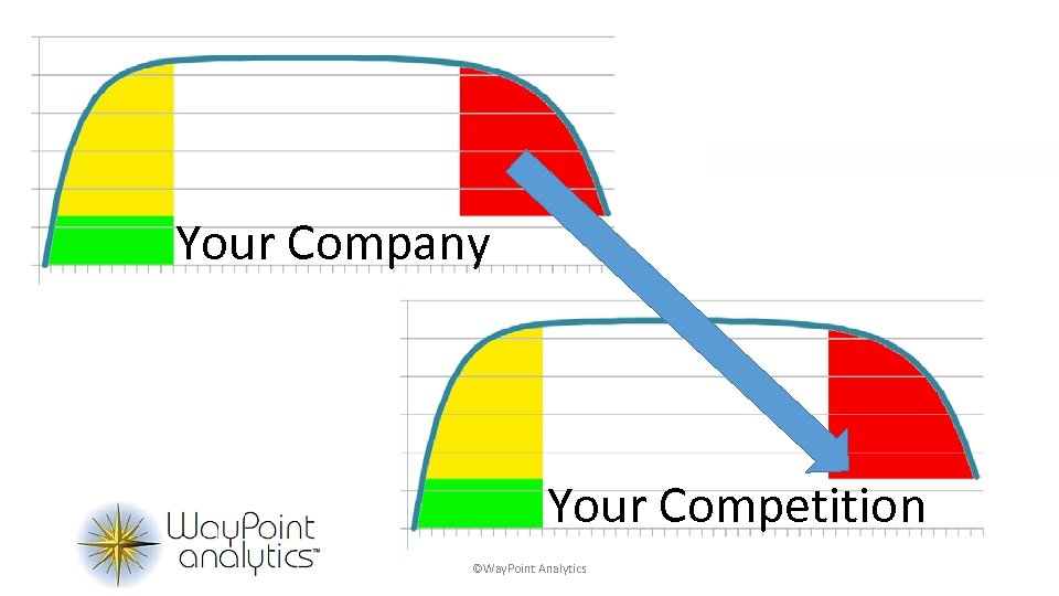 Your Company Your Competition ©Way. Point Analytics