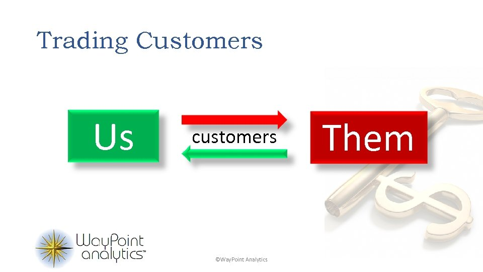 Trading Customers Us customers ©Way. Point Analytics Them