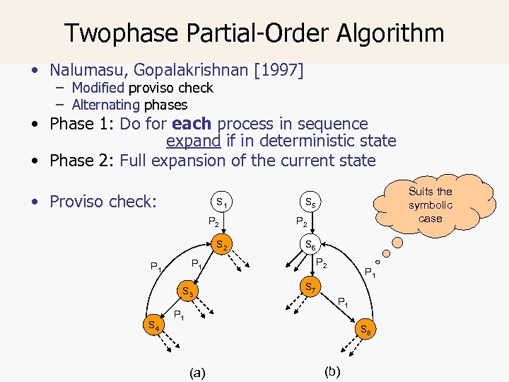 Twophase Partial-Order Algorithm • Nalumasu, Gopalakrishnan [1997] – Modified proviso check – Alternating phases