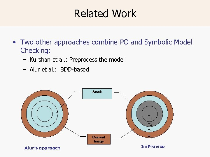 Related Work • Two other approaches combine PO and Symbolic Model Checking: – Kurshan