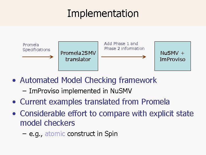 Implementation Promela Specifications Promela 2 SMV translator Add Phase 1 and Phase 2 information