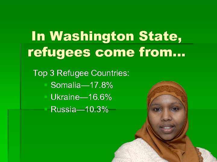 In Washington State, refugees come from… Top 3 Refugee Countries: § Somalia— 17. 8%