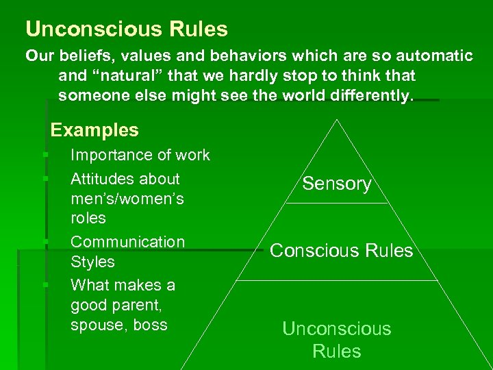 "Unconscious Rules Our beliefs, values and behaviors which are so automatic and ""natural"" that"