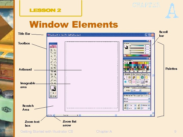 Window Elements Title Bar Scroll bar Toolbox Palettes Artboard Imageable area Scratch Area Zoom