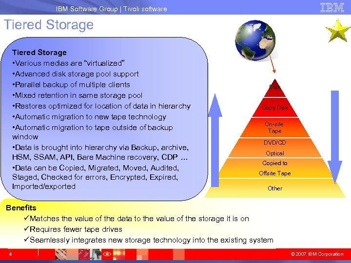 IBM System Storage IBM Tivoli Storage Manager J