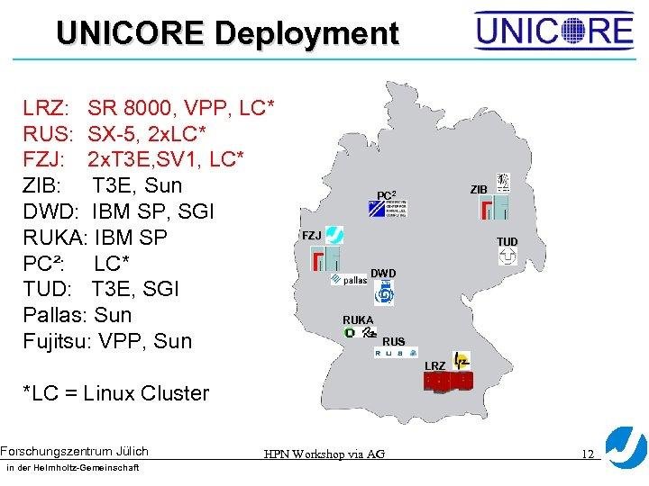 UNICORE Deployment LRZ: SR 8000, VPP, LC* RUS: SX-5, 2 x. LC* FZJ: 2