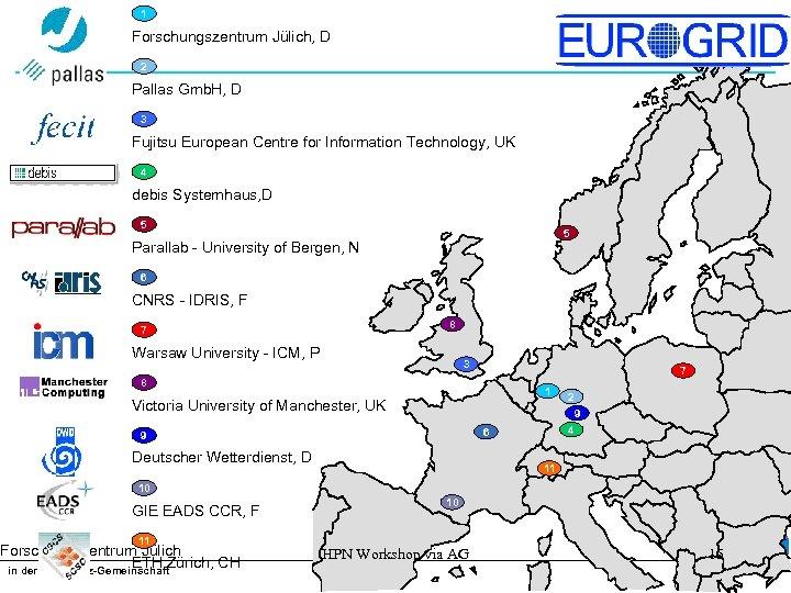 1 Forschungszentrum Jülich, D 2 Pallas Gmb. H, D 3 Fujitsu European Centre for