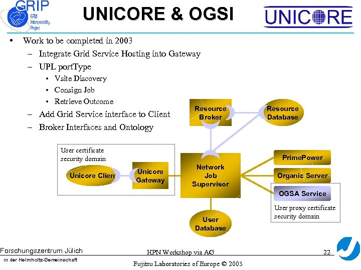 UNICORE & OGSI • Work to be completed in 2003 – Integrate Grid Service