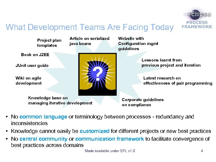 What Development Teams Are Facing Today Project plan templates Article on serialized java beans