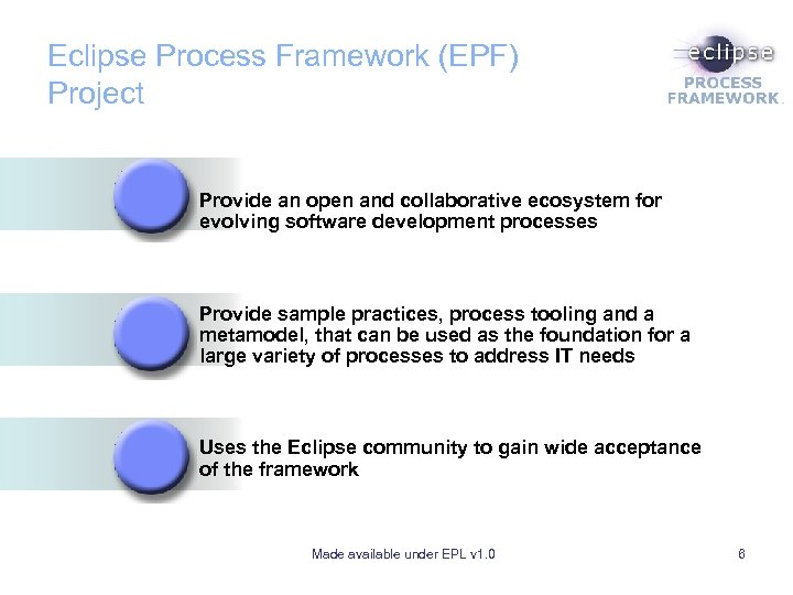 Eclipse Process Framework (EPF) Project Provide an open and collaborative ecosystem for evolving software