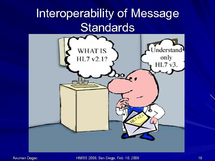 Interoperability of Message Standards Asuman Dogac HIMSS 2006, San Diego, Feb. 16, 2006 16