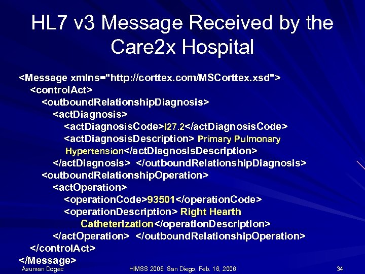 HL 7 v 3 Message Received by the Care 2 x Hospital <Message xmlns=