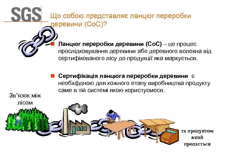 Що собою представляє ланцюг переробки деревини (Co. C)? n Ланцюг переробки деревини (Co. C)
