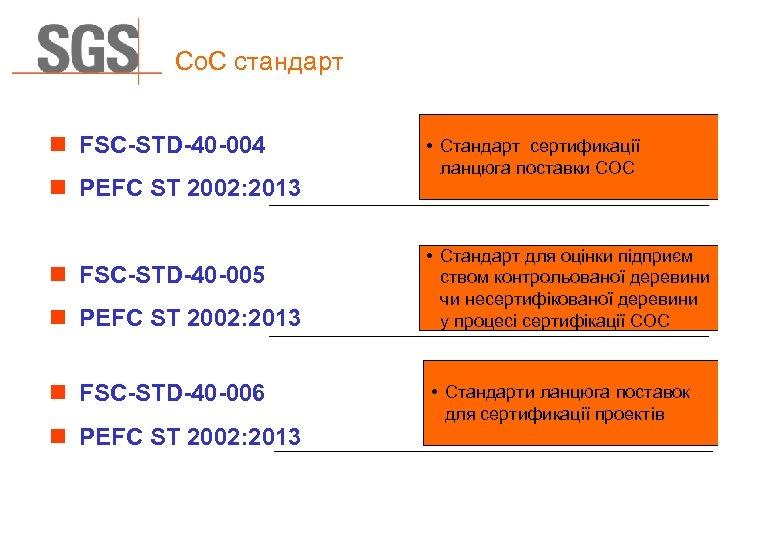 Co. C стандарт n FSC-STD-40 -004 n PEFC ST 2002: 2013 n FSC-STD-40 -005