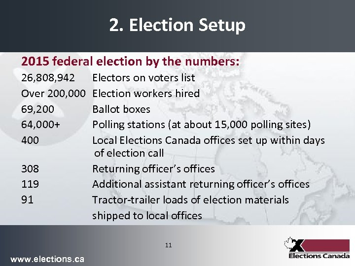 2. Election Setup 2015 federal election by the numbers: 26, 808, 942 Over 200,