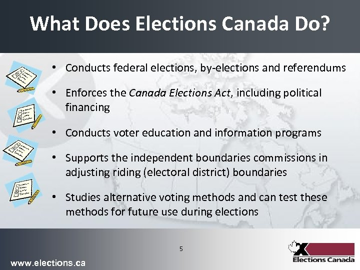 What Does Elections Canada Do? • Conducts federal elections, by-elections and referendums • Enforces