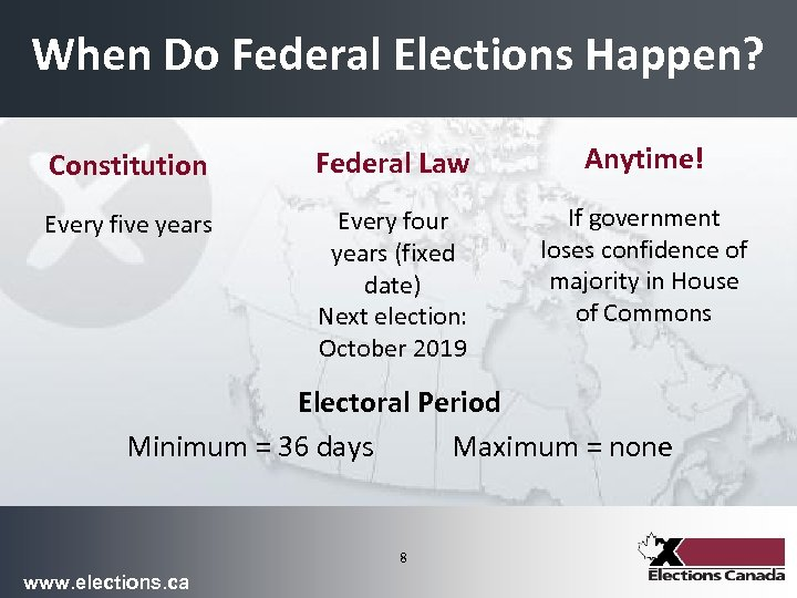 When Do Federal Elections Happen? Constitution Federal Law Anytime! Every five years Every four
