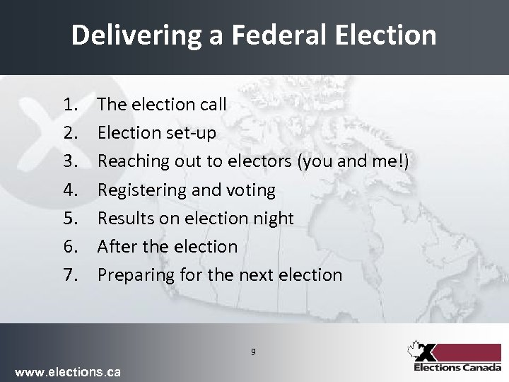 Delivering a Federal Election 1. 2. 3. 4. 5. 6. 7. The election call