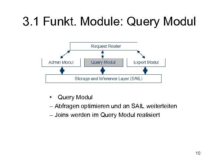 3. 1 Funkt. Module: Query Modul • Query Modul – Abfragen optimieren und an