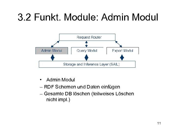 3. 2 Funkt. Module: Admin Modul • Admin Modul – RDF Schemen und Daten