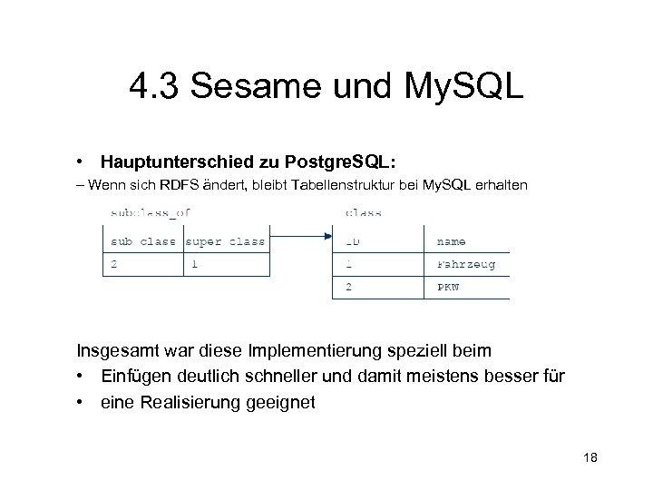 4. 3 Sesame und My. SQL • Hauptunterschied zu Postgre. SQL: – Wenn sich