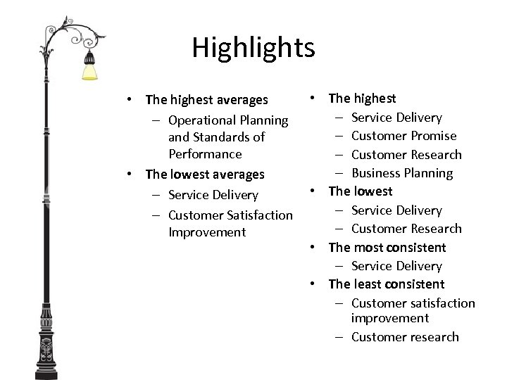 Highlights • The highest averages – Operational Planning and Standards of Performance • The