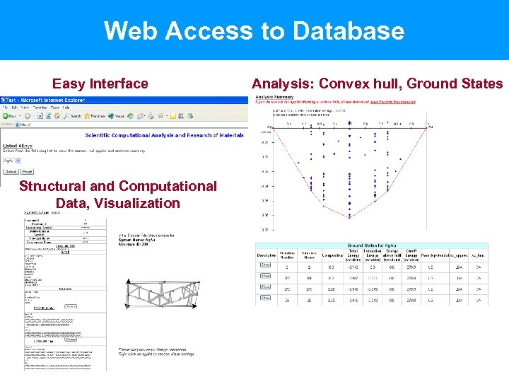 Web Access to Database Easy Interface Structural and Computational Data, Visualization Analysis: Convex hull,